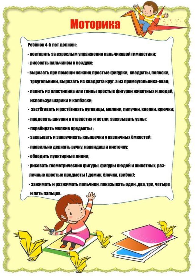 Что должен знать ребенок 3-4 лет 4